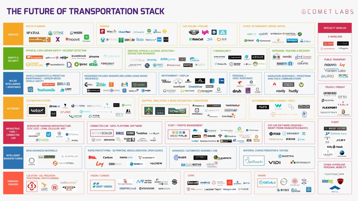263_Startups_Working_on_Autonomous_Driving.jpg