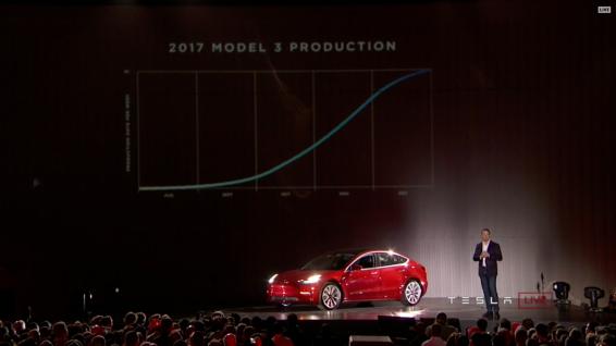 Tesla_Model3_Handover_Event_13