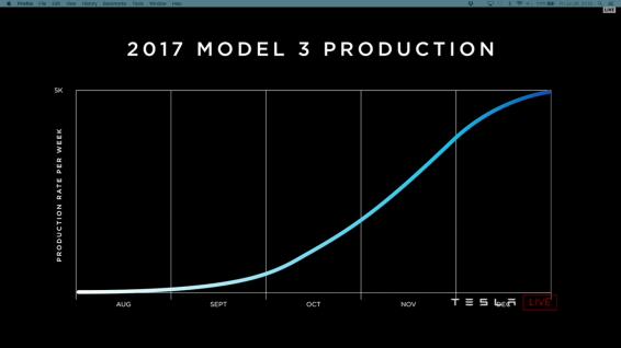 Tesla_Model3_Handover_Event_14
