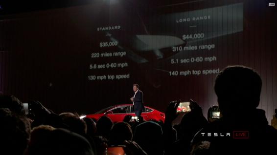 Tesla_Model3_Handover_Event_16