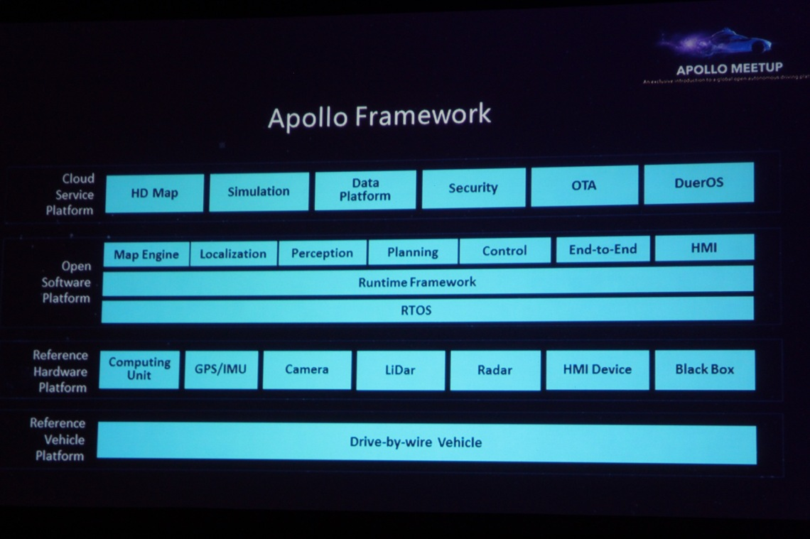 Apollo_Layers