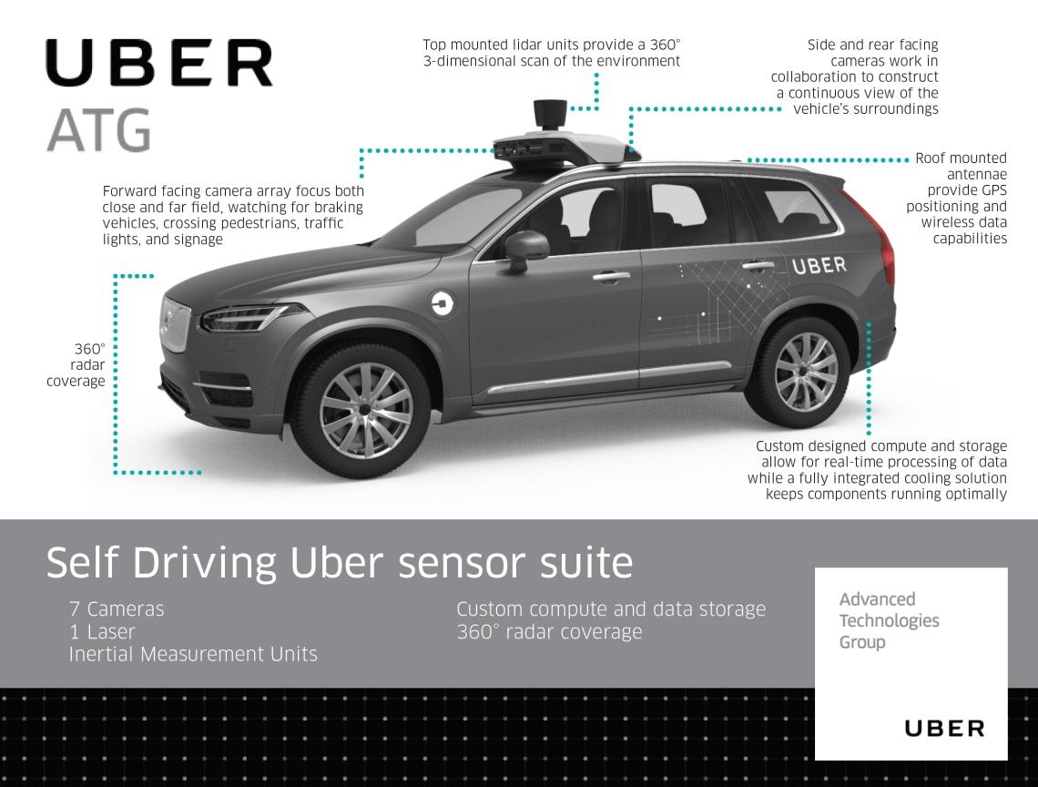 uber-atg-volvo.jpg
