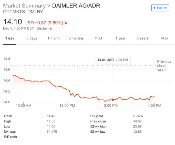 Market_Cap_Daimler_20181205